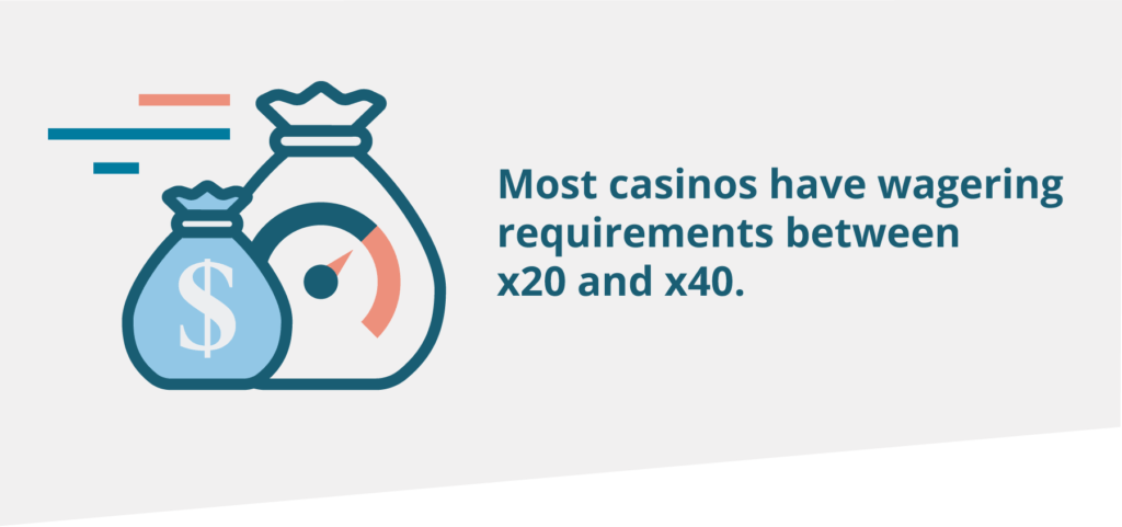 Wagering in casinos