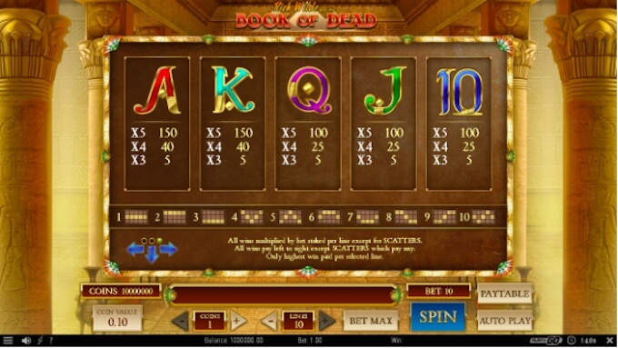 Book of Dead slot paytable