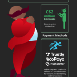 State of Online Casino in Canada – 2021 Infographic