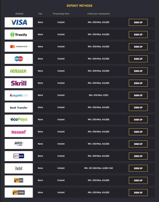Casino Universe payment methods