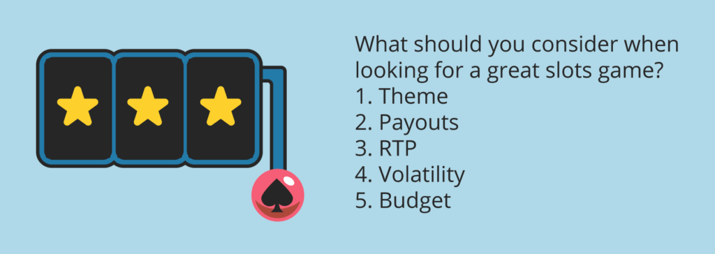 Checklist for finding the best slots online
