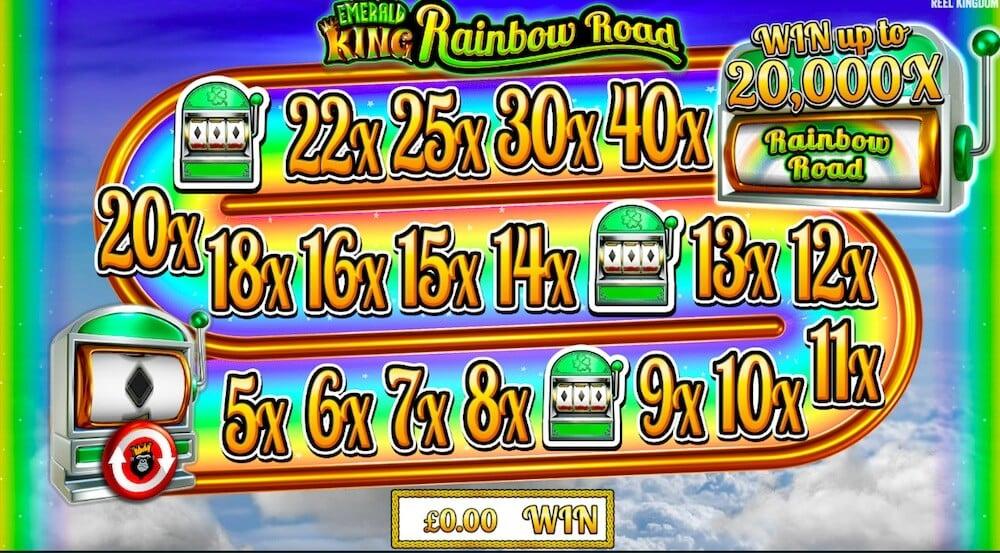 Emerald King Rainbow Road Slot Review