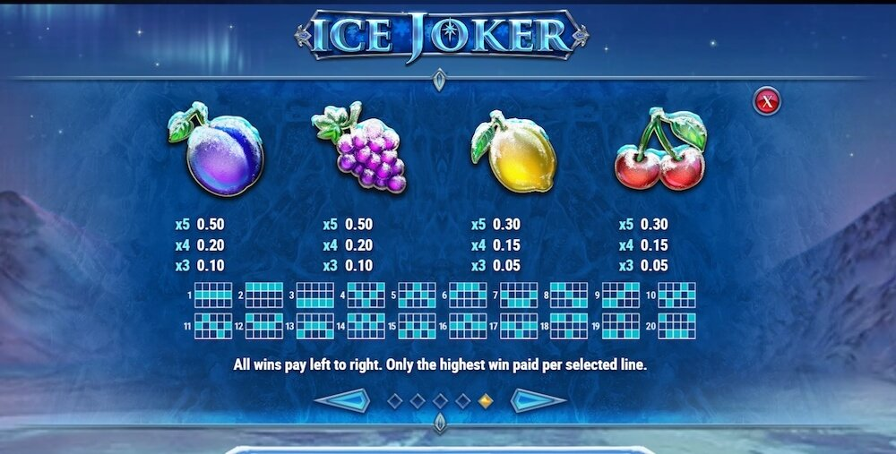 ice joker slot review - payouts