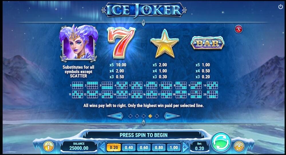 ice joker review