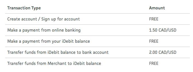 idebit casino fees