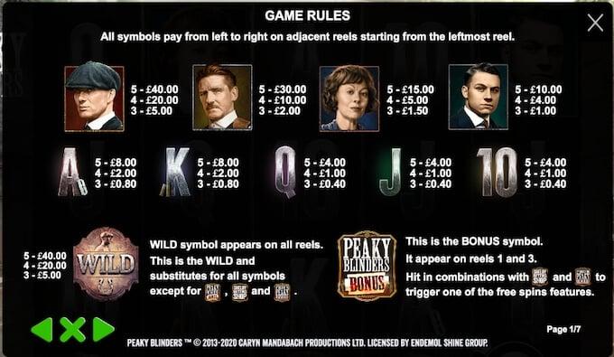 Peaky Blinders slot paytable