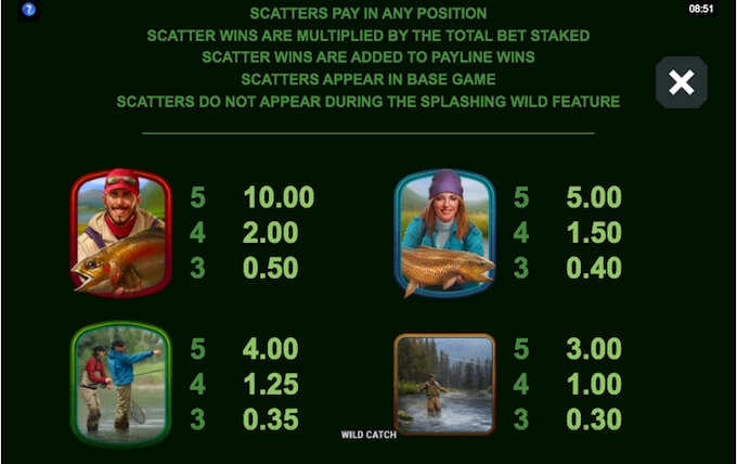 wild catch slot payouts