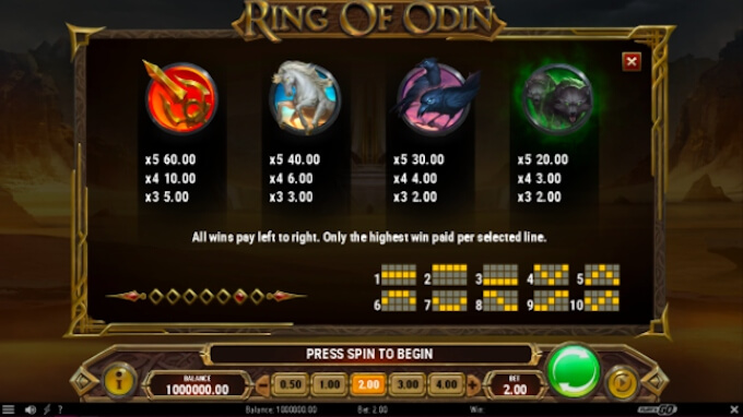 Ring of Odin paytable